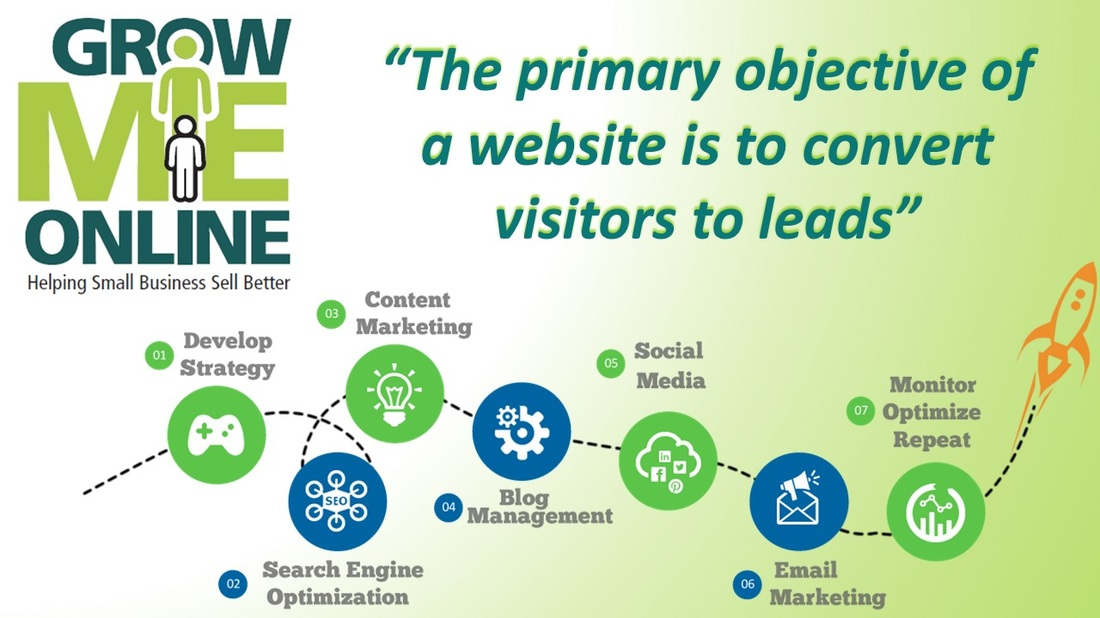 Grow Me Online.  The primary objective of a website is to convert visitors to leads.